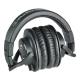 鐵三角 ATH-M40x 專業型監聽耳機